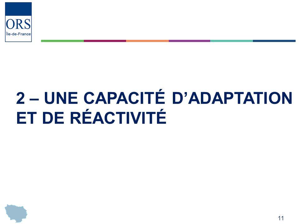 11 2 – UNE CAPACITÉ DADAPTATION ET DE RÉACTIVITÉ