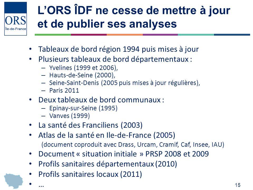 15 LORS ÎDF ne cesse de mettre à jour et de publier ses analyses Tableaux de bord région 1994 puis mises à jour Plusieurs tableaux de bord départementaux : – Yvelines (1999 et 2006), – Hauts-de-Seine (2000), – Seine-Saint-Denis (2005 puis mises à jour régulières), – Paris 2011 Deux tableaux de bord communaux : – Epinay-sur-Seine (1995) – Vanves (1999) La santé des Franciliens (2003) Atlas de la santé en Ile-de-France (2005) (document coproduit avec Drass, Urcam, Cramif, Caf, Insee, IAU) Document « situation initiale » PRSP 2008 et 2009 Profils sanitaires départementaux (2010) Profils sanitaires locaux (2011) …