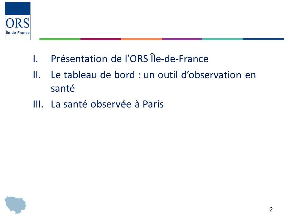 2 I.Présentation de lORS Île-de-France II.Le tableau de bord : un outil dobservation en santé III.La santé observée à Paris