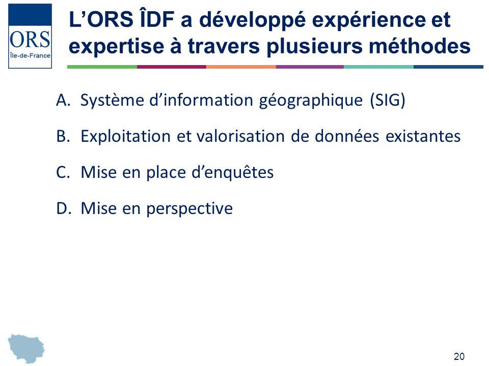 20 LORS ÎDF a développé expérience et expertise à travers plusieurs méthodes A.Système dinformation géographique (SIG) B.Exploitation et valorisation de données existantes C.Mise en place denquêtes D.Mise en perspective
