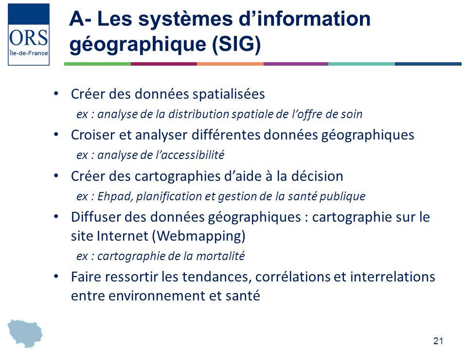 21 A- Les systèmes dinformation géographique (SIG) Créer des données spatialisées ex : analyse de la distribution spatiale de loffre de soin Croiser et analyser différentes données géographiques ex : analyse de laccessibilité Créer des cartographies daide à la décision ex : Ehpad, planification et gestion de la santé publique Diffuser des données géographiques : cartographie sur le site Internet (Webmapping) ex : cartographie de la mortalité Faire ressortir les tendances, corrélations et interrelations entre environnement et santé
