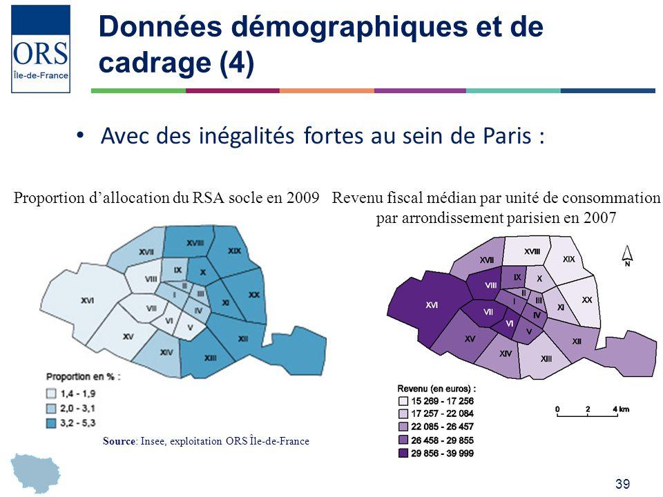 39 Données démographiques et de cadrage (4) Avec des inégalités fortes au sein de Paris : Source: Insee, exploitation ORS Île-de-France Proportion dallocation du RSA socle en 2009 Revenu fiscal médian par unité de consommation par arrondissement parisien en 2007