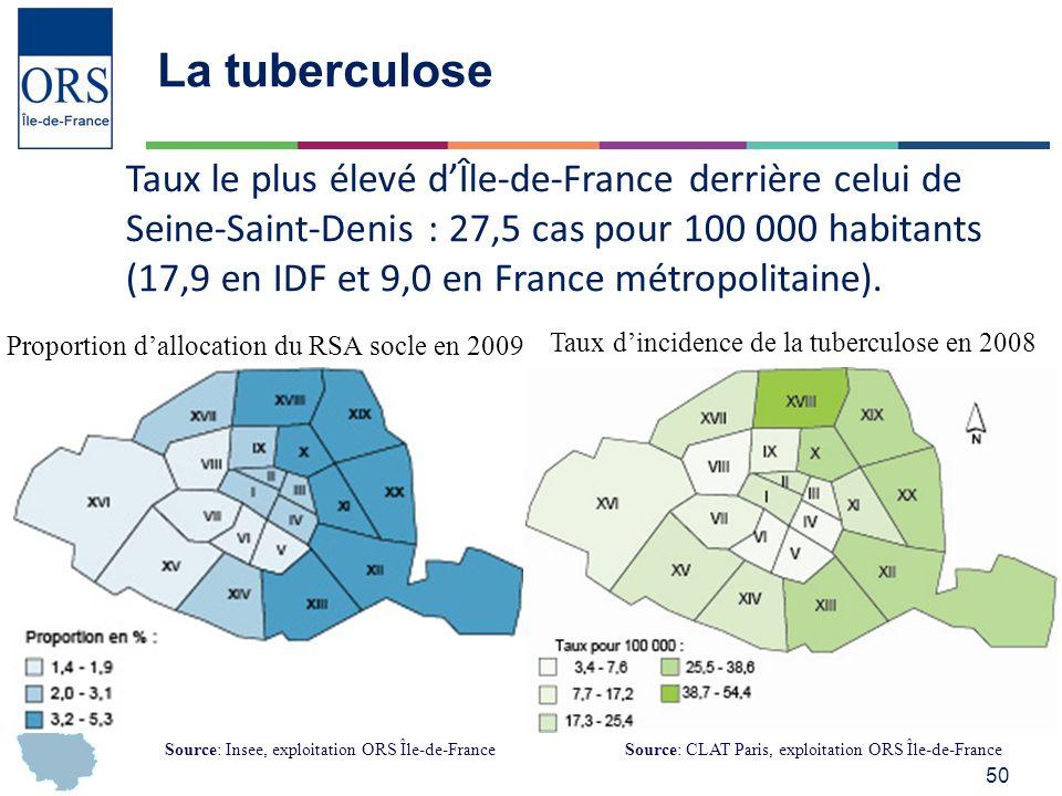50 La tuberculose Taux le plus élevé dÎle-de-France derrière celui de Seine-Saint-Denis : 27,5 cas pour 100 000 habitants (17,9 en IDF et 9,0 en France métropolitaine).