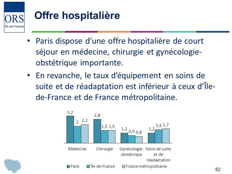 62 Offre hospitalière Paris dispose dune offre hospitalière de court séjour en médecine, chirurgie et gynécologie- obstétrique importante.