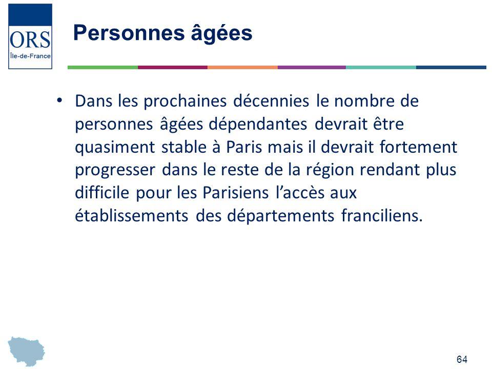64 Personnes âgées Dans les prochaines décennies le nombre de personnes âgées dépendantes devrait être quasiment stable à Paris mais il devrait fortement progresser dans le reste de la région rendant plus difficile pour les Parisiens laccès aux établissements des départements franciliens.
