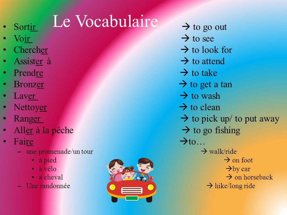Le Vocabulaire Sortir to go out Voir to see Chercher to look for Assister à to attend Prendre to take Bronzer to get a tan Laver to wash Nettoyer to clean Ranger to pick up/ to put away Aller à la pêche to go fishing Faire to… – une promenade/un tour walk/ride à pied on foot à vélo by car à cheval on horseback – Une randonnée hike/long ride