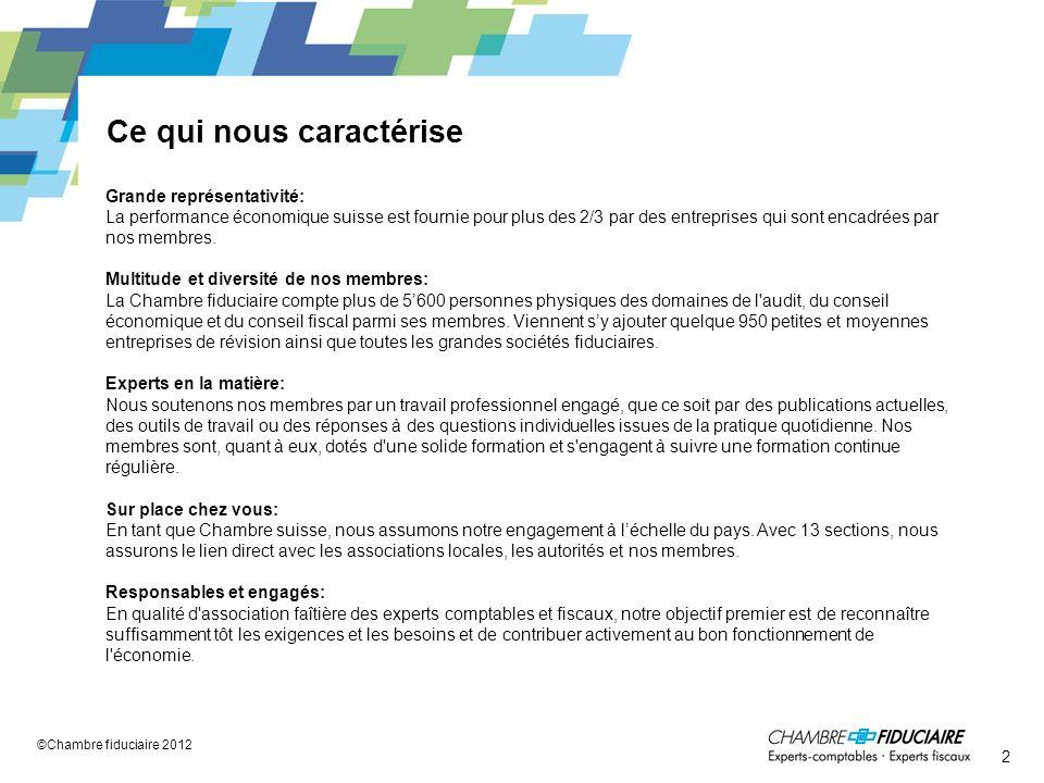 Ce qui nous caractérise ©Chambre fiduciaire 2012 Grande représentativité: La performance économique suisse est fournie pour plus des 2/3 par des entre
