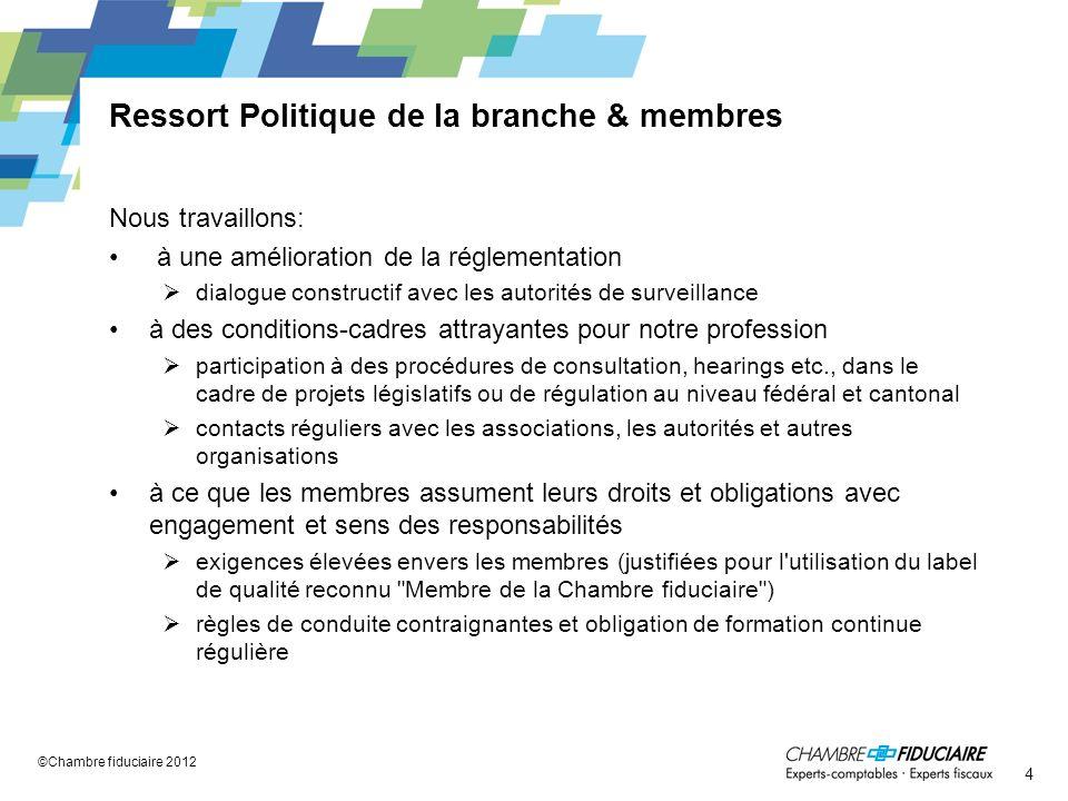 Ressort Politique de la branche & membres Nous travaillons: à une amélioration de la réglementation dialogue constructif avec les autorités de surveil