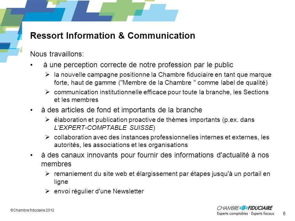 Ressort Information & Communication ©Chambre fiduciaire 2012 6 Nous travaillons: à une perception correcte de notre profession par le public la nouvel