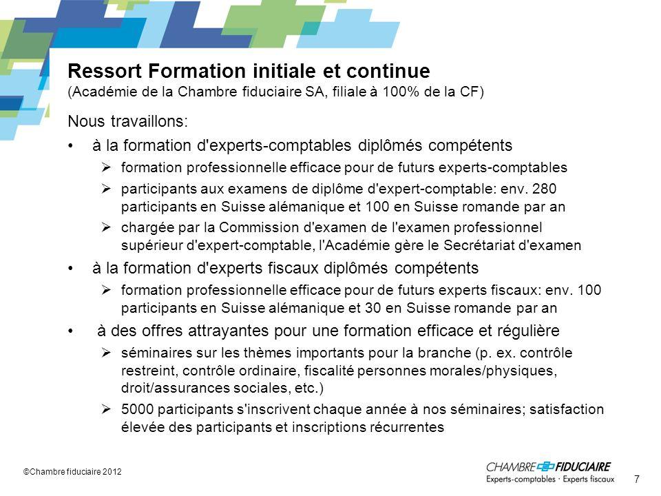 Ressort Formation initiale et continue (Académie de la Chambre fiduciaire SA, filiale à 100% de la CF) ©Chambre fiduciaire 2012 7 Nous travaillons: à
