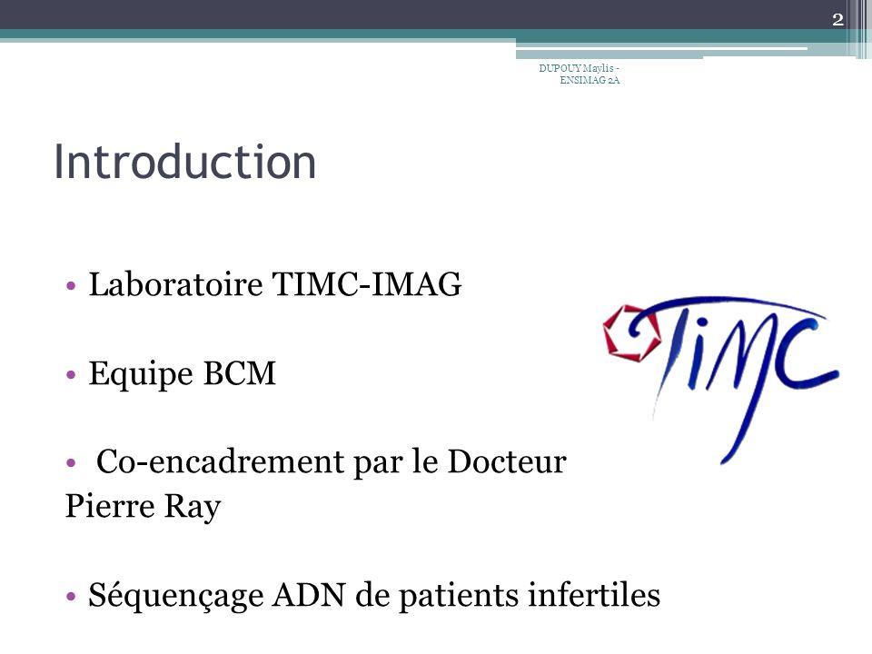Introduction Laboratoire TIMC-IMAG Equipe BCM Co-encadrement par le Docteur Pierre Ray Séquençage ADN de patients infertiles 2 DUPOUY Maylis - ENSIMAG 2A