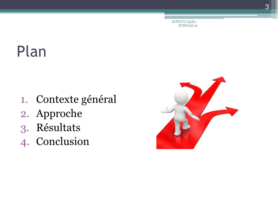 Plan 1.Contexte général 2.Approche 3.Résultats 4.Conclusion 3 DUPOUY Maylis - ENSIMAG 2A