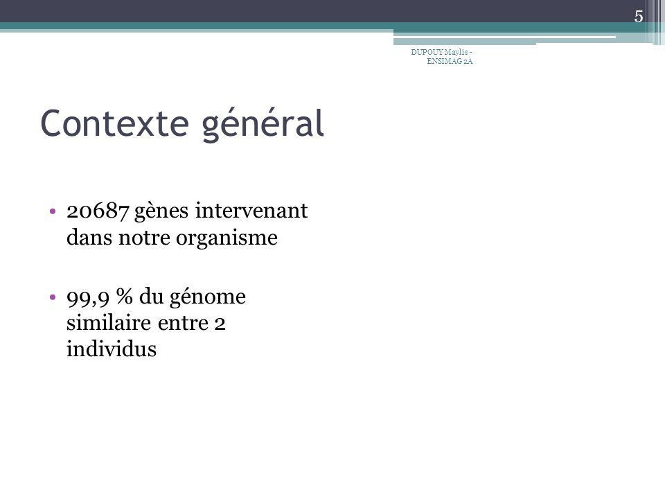 Contexte général 20687 gènes intervenant dans notre organisme 99,9 % du génome similaire entre 2 individus DUPOUY Maylis - ENSIMAG 2A 5