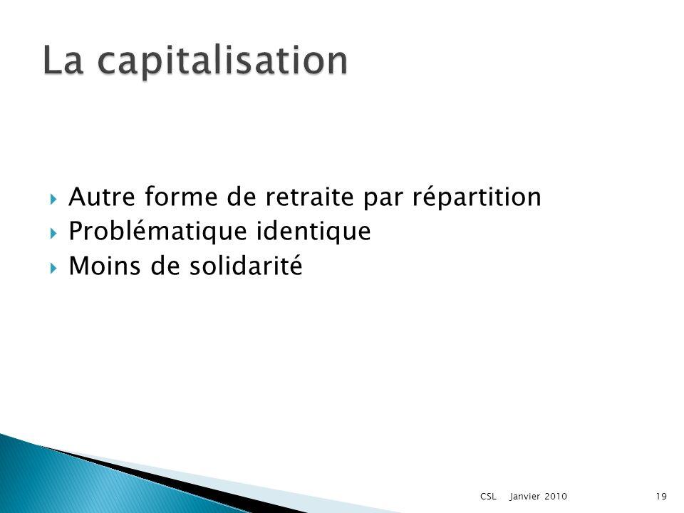 Autre forme de retraite par répartition Problématique identique Moins de solidarité Janvier 201019CSL
