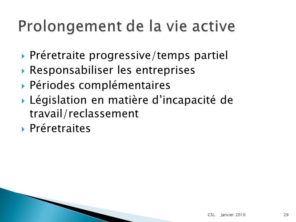 Préretraite progressive/temps partiel Responsabiliser les entreprises Périodes complémentaires Législation en matière dincapacité de travail/reclassement Préretraites Janvier 201029CSL