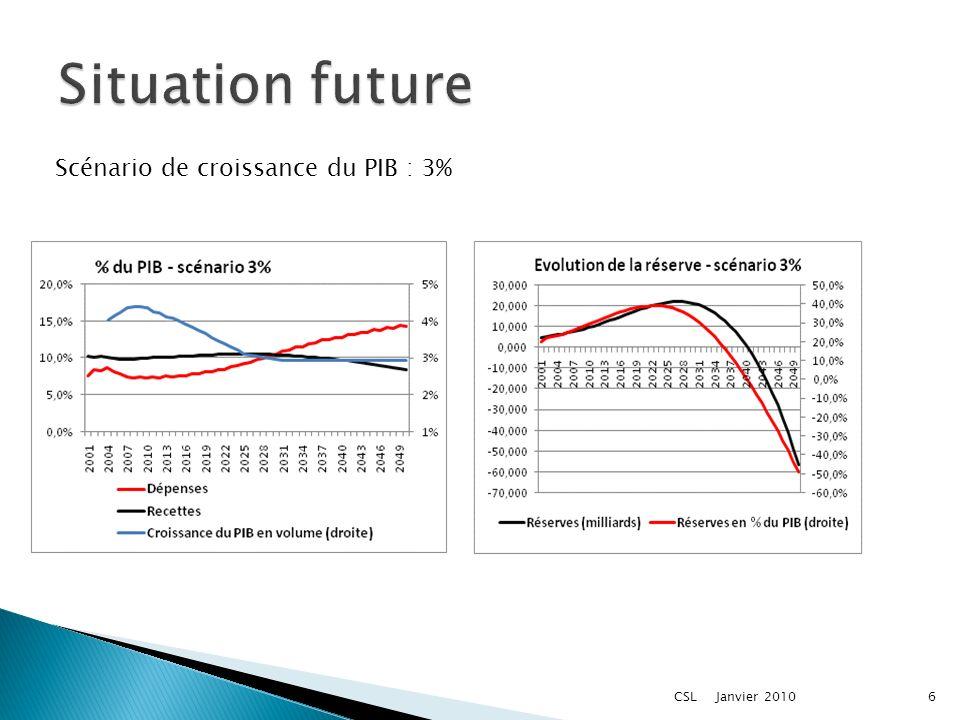 Scénario de croissance du PIB : 3% Janvier 20106CSL