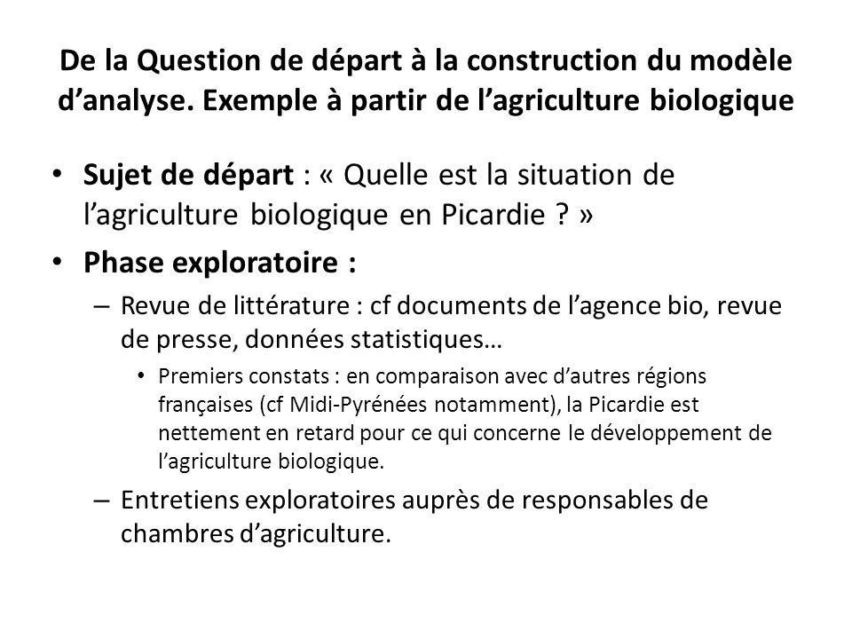 De la Question de départ à la construction du modèle danalyse.