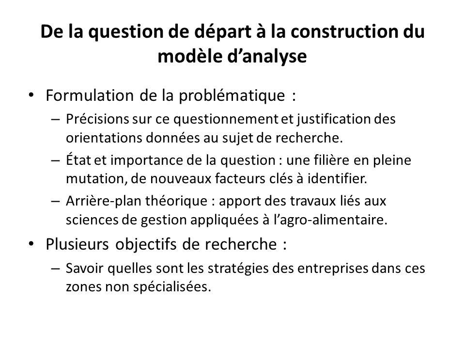 De la question de départ à la construction du modèle danalyse Formulation de la problématique : – Précisions sur ce questionnement et justification des orientations données au sujet de recherche.