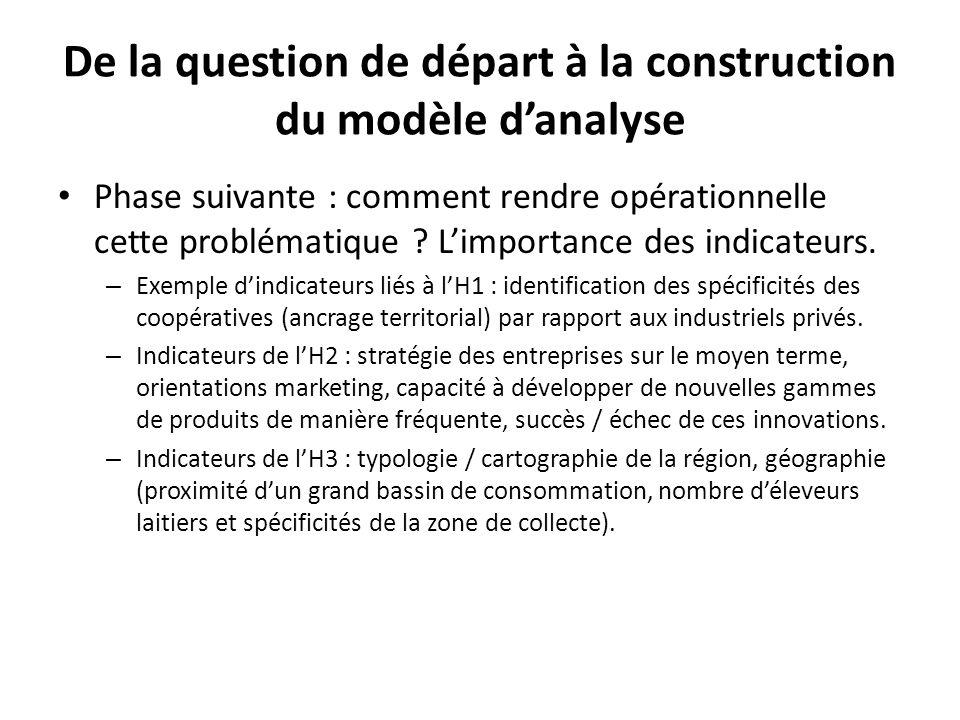 De la question de départ à la construction du modèle danalyse Phase suivante : comment rendre opérationnelle cette problématique .