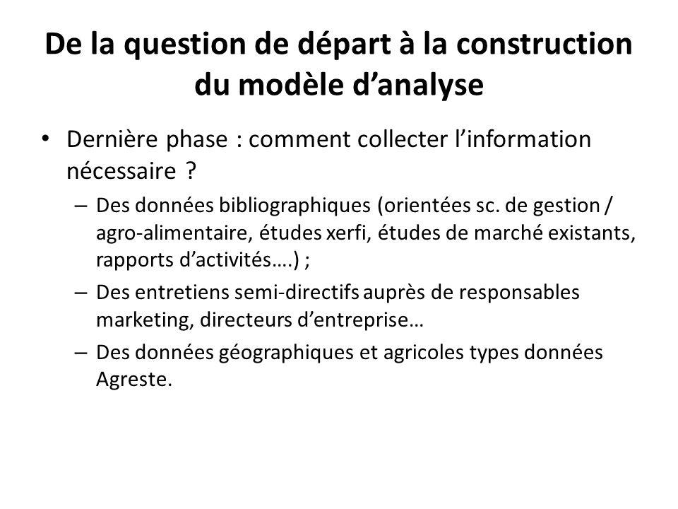 De la question de départ à la construction du modèle danalyse Dernière phase : comment collecter linformation nécessaire .