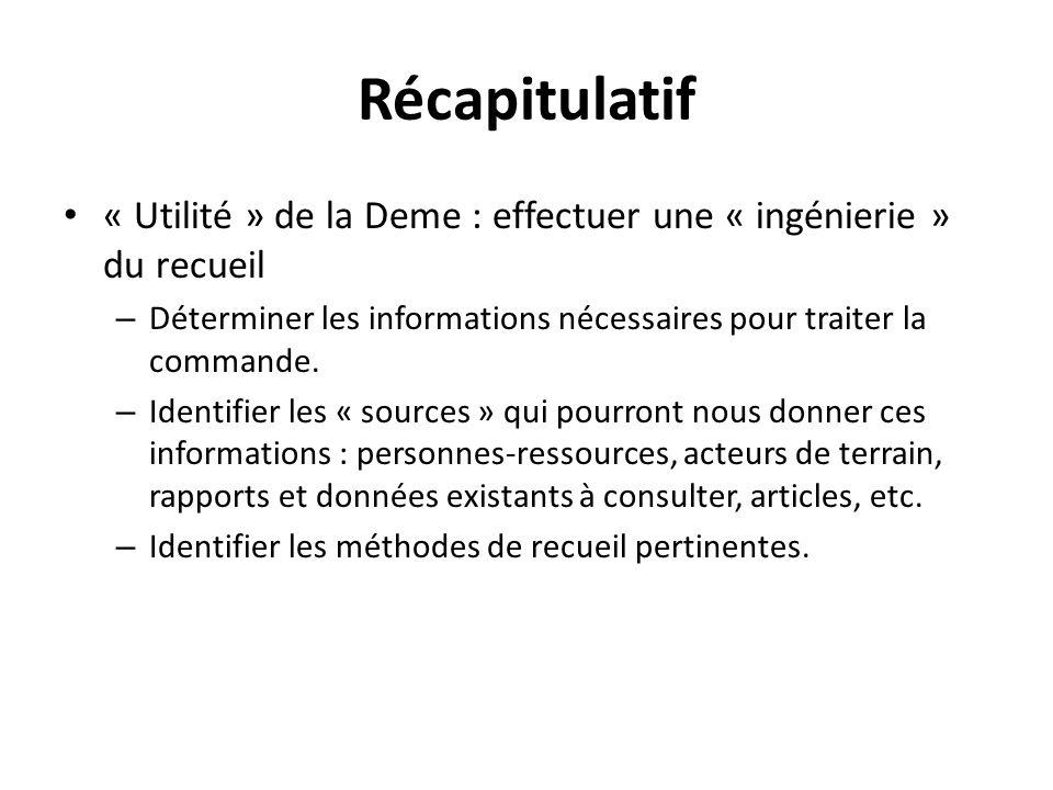 Récapitulatif « Utilité » de la Deme : effectuer une « ingénierie » du recueil – Déterminer les informations nécessaires pour traiter la commande.