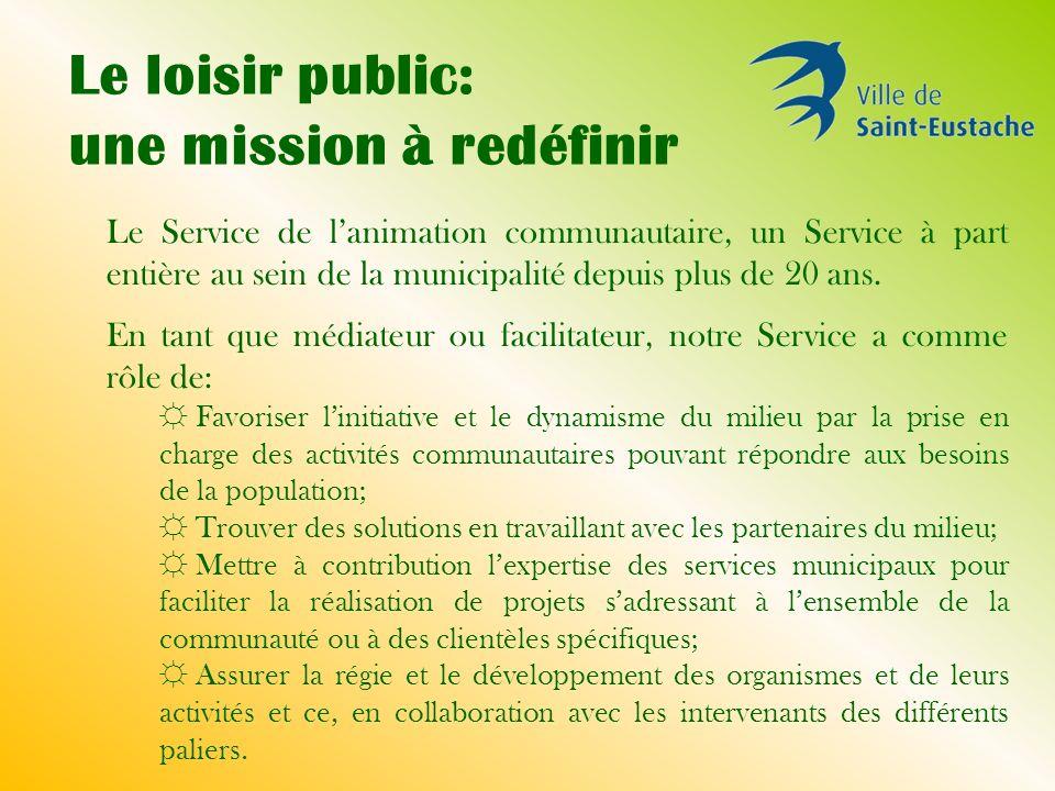 Le loisir public: une mission à redéfinir Le Service de lanimation communautaire, un Service à part entière au sein de la municipalité depuis plus de 20 ans.
