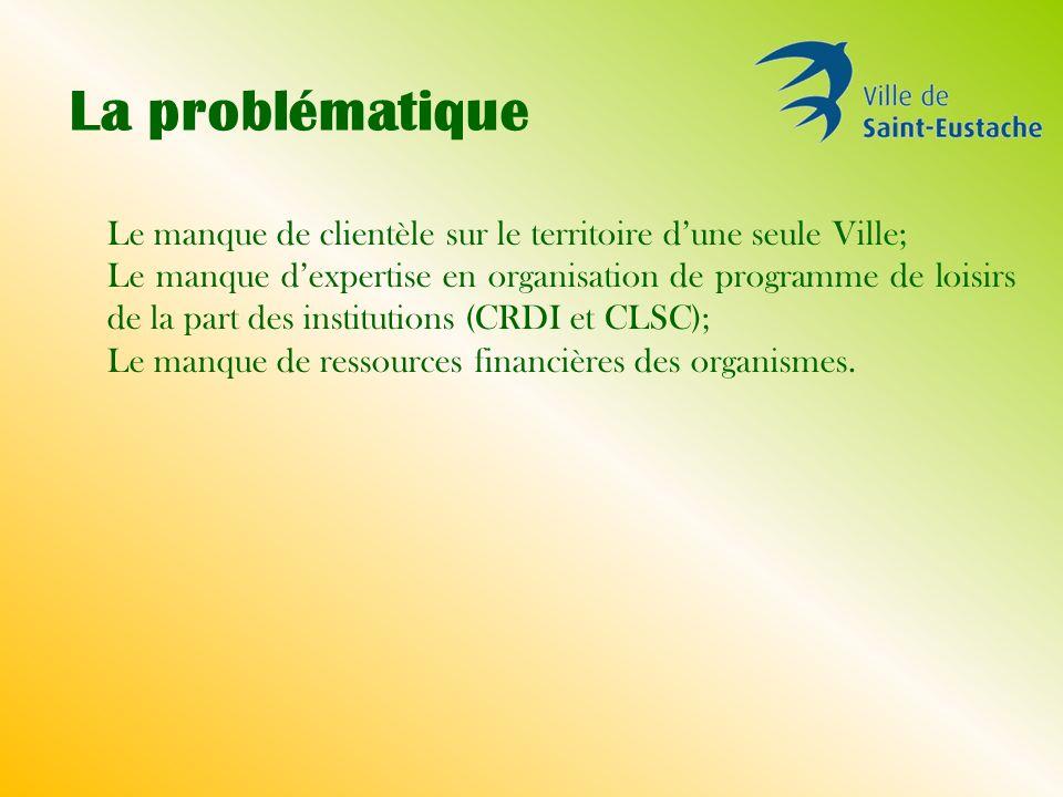 La problématique Le manque de clientèle sur le territoire dune seule Ville; Le manque dexpertise en organisation de programme de loisirs de la part des institutions (CRDI et CLSC); Le manque de ressources financières des organismes.