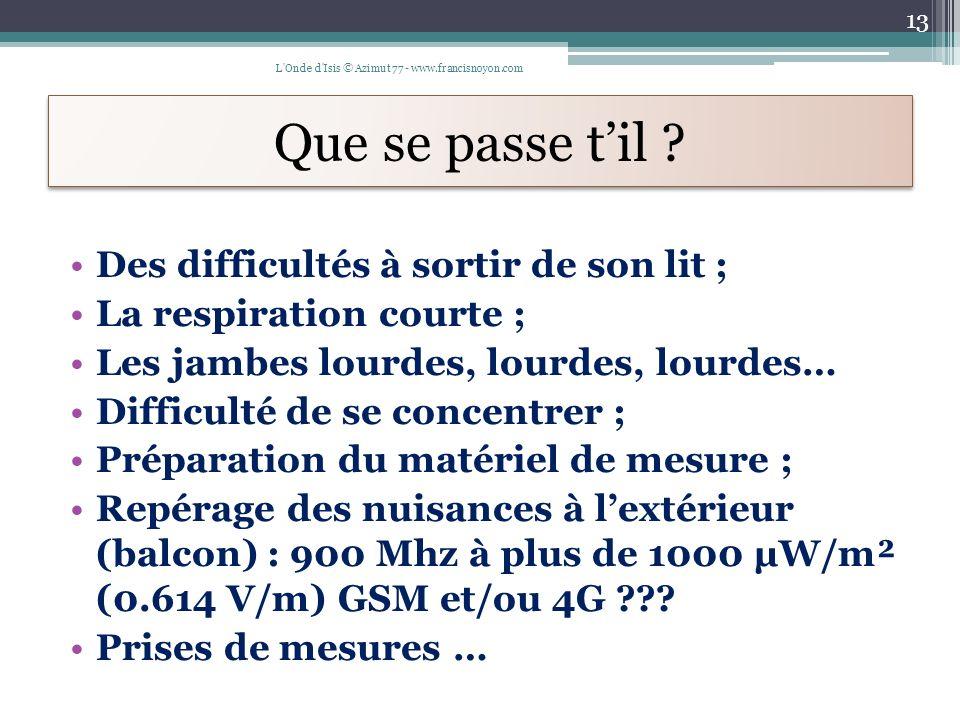 Nous sommes à lintérieur… (blindé par tissus) habituellement à 0.04 µW/m² (0.0039 V/m) L Onde d Isis © Azimut 77 - www.francisnoyon.com 14 Les radiations sont en continu à ± 20.5 µW/m²(0.088 V/m) et de 06h3002s à 06h3137s à, 249,25 µW/m² (0.307 V/m)