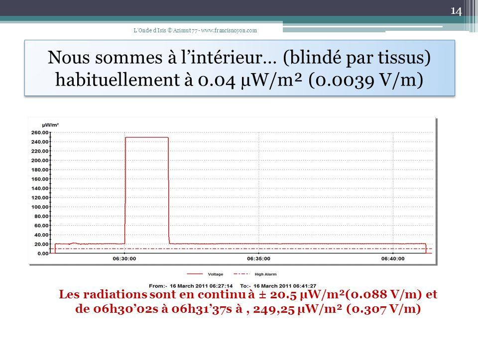 De 06h3002s à 06h3137s, nous restons à 249,25 µW/m²(0.307V/m) L Onde d Isis © Azimut 77 - www.francisnoyon.com 15