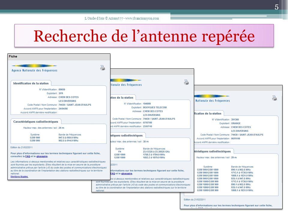 Enregistrement à « lintérieur » des émissions de 27 à 2500 Mhz L Onde d Isis © Azimut 77 - www.francisnoyon.com 6 De ± 30.4 à ±241 µW/m² (soit 0.107 à 0.301 V/m)
