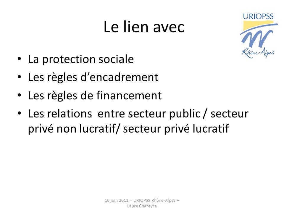Le lien avec La protection sociale Les règles dencadrement Les règles de financement Les relations entre secteur public / secteur privé non lucratif/ secteur privé lucratif 16 juin 2011 -- URIOPSS Rhône-Alpes – Laure Chareyre