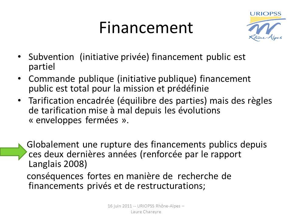 Financement Subvention (initiative privée) financement public est partiel Commande publique (initiative publique) financement public est total pour la
