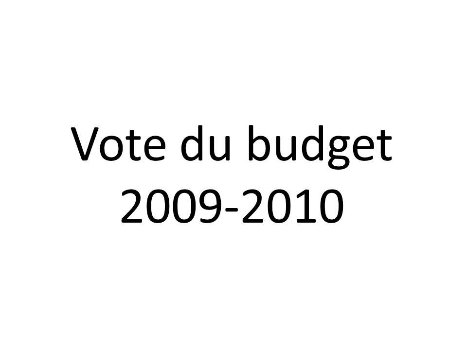Vote du budget 2009-2010