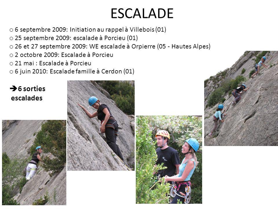 o 6 septembre 2009: Initiation au rappel à Villebois (01) o 25 septembre 2009: escalade à Porcieu (01) o 26 et 27 septembre 2009: WE escalade à Orpierre (05 - Hautes Alpes) o 2 octobre 2009: Escalade à Porcieu o 21 mai : Escalade à Porcieu o 6 juin 2010: Escalade famille à Cerdon (01) 6 sorties escalades ESCALADE