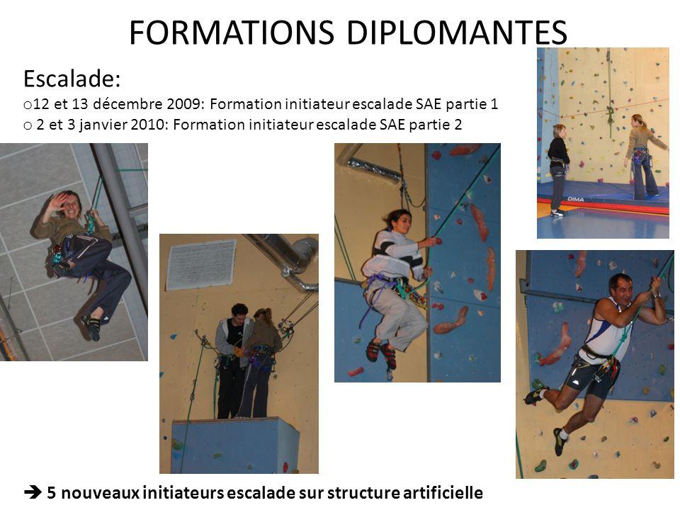 Escalade: o 12 et 13 décembre 2009: Formation initiateur escalade SAE partie 1 o 2 et 3 janvier 2010: Formation initiateur escalade SAE partie 2 5 nouveaux initiateurs escalade sur structure artificielle FORMATIONS DIPLOMANTES