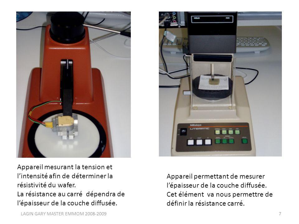 LAGIN GARY MASTER EMMOM 2008-200918 Lépaisseur (e m ) sera mesurée sur la plaquette témoin à laide du profilomètre (TENCOR) et de lEllipsomètre et reportée sur la fiche de caractérisation.