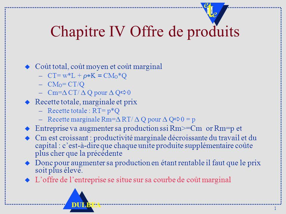 1 DULBEA Chapitre IV Offre de produits u Coût total, coût moyen et coût marginal –CT= w*L + CM O *Q –CM O = CT/Q –Cm= CT/ Q pour Q 0 u Recette totale,