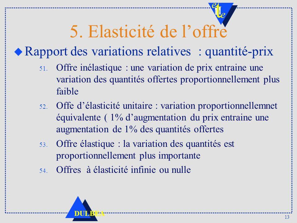 13 DULBEA 5. Elasticité de loffre u Rapport des variations relatives : quantité-prix 51. Offre inélastique : une variation de prix entraine une variat