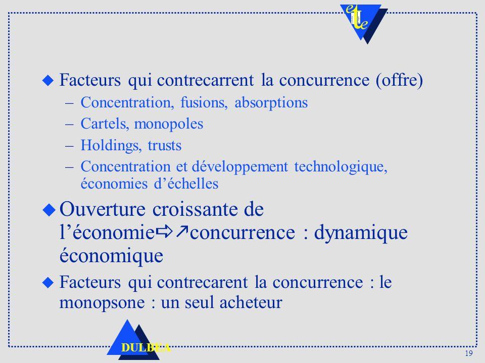 19 DULBEA u Facteurs qui contrecarrent la concurrence (offre) –Concentration, fusions, absorptions –Cartels, monopoles –Holdings, trusts –Concentratio
