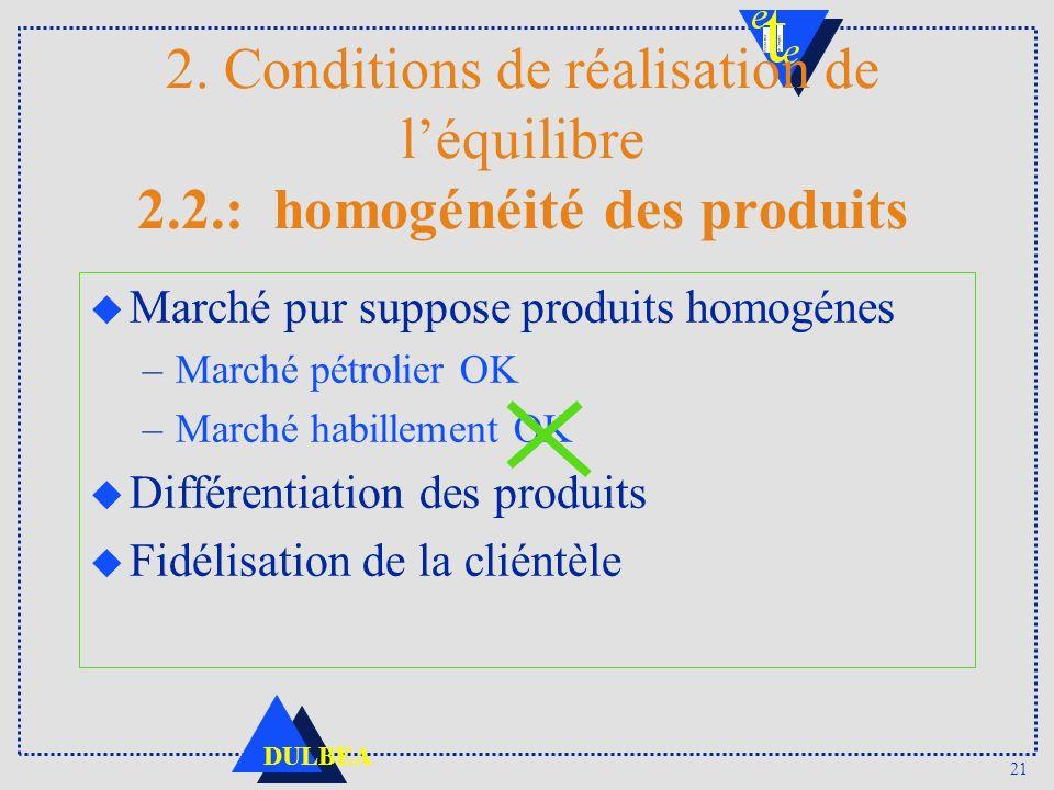 21 DULBEA 2. Conditions de réalisation de léquilibre 2.2.: homogénéité des produits u Marché pur suppose produits homogénes –Marché pétrolier OK –Marc