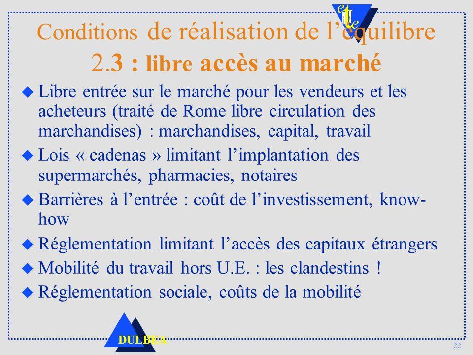 22 DULBEA Conditions de réalisation de léquilibre 2.3 : libre accès au marché u Libre entrée sur le marché pour les vendeurs et les acheteurs (traité