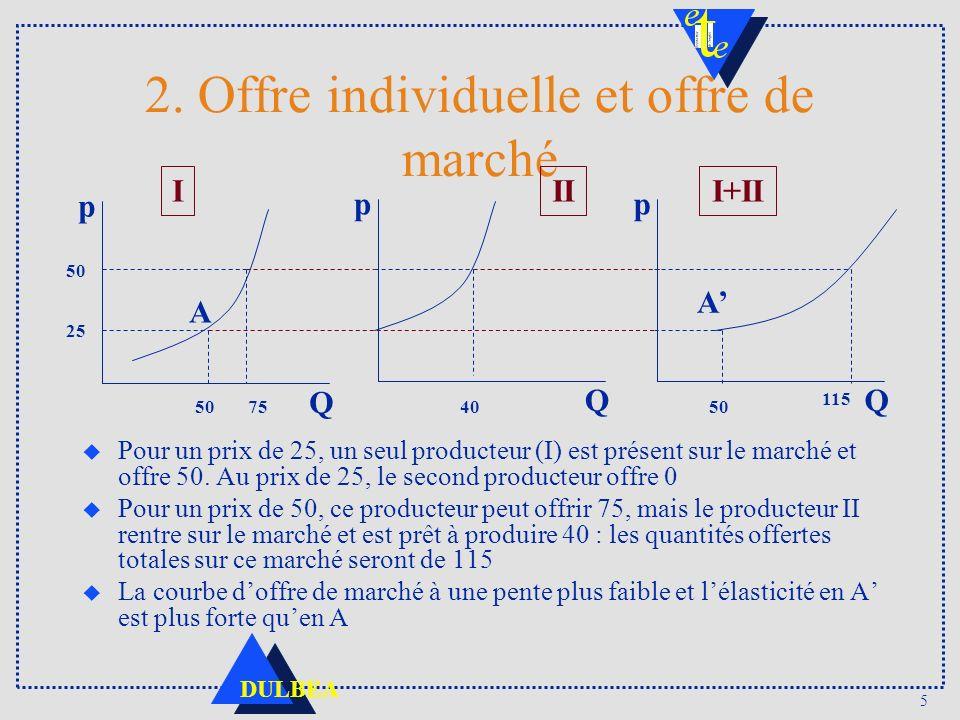 5 DULBEA 2. Offre individuelle et offre de marché u Pour un prix de 25, un seul producteur (I) est présent sur le marché et offre 50. Au prix de 25, l