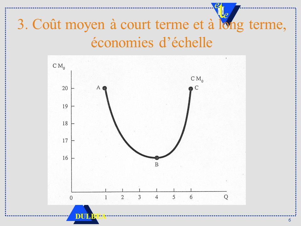 6 DULBEA 3. Coût moyen à court terme et à long terme, économies déchelle