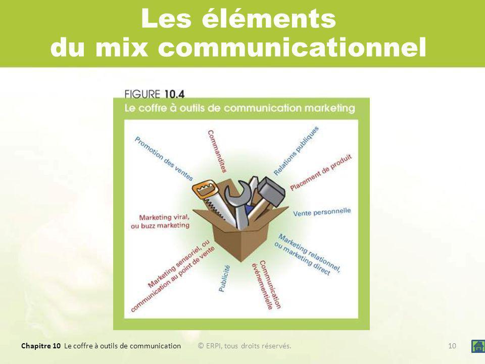 Chapitre 10 Le coffre à outils de communication 10© ERPI, tous droits réservés. Les éléments du mix communicationnel