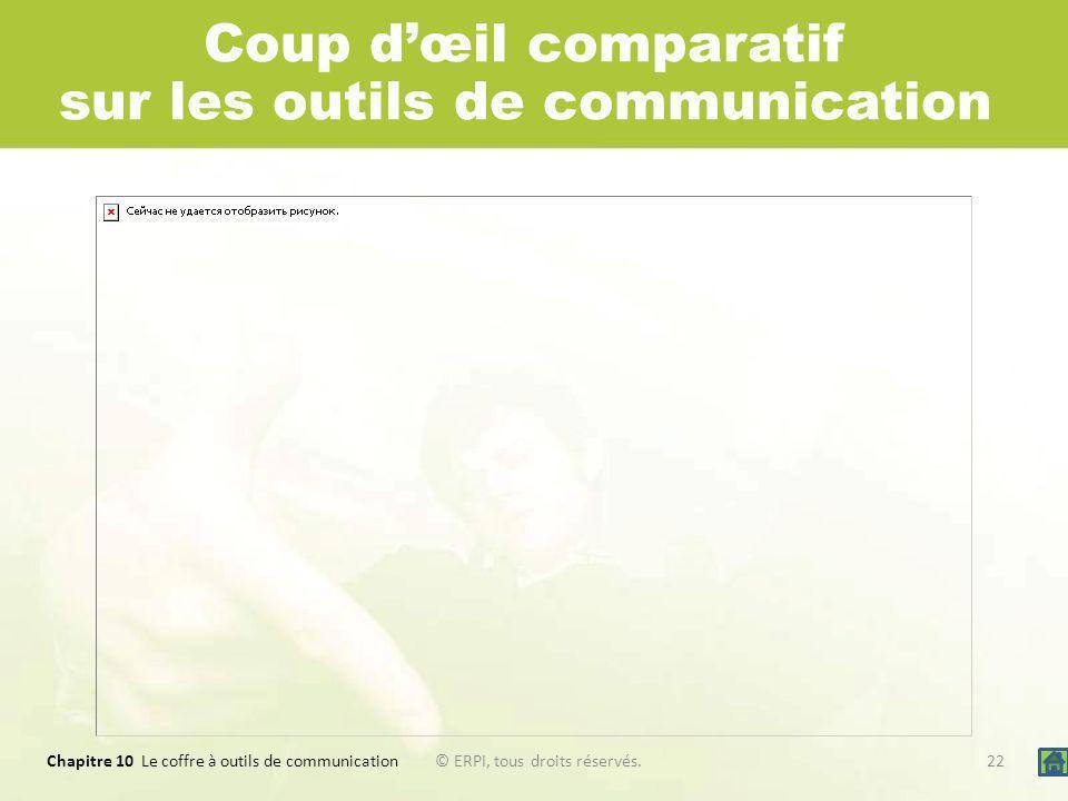 Chapitre 10 Le coffre à outils de communication 22© ERPI, tous droits réservés. Coup dœil comparatif sur les outils de communication