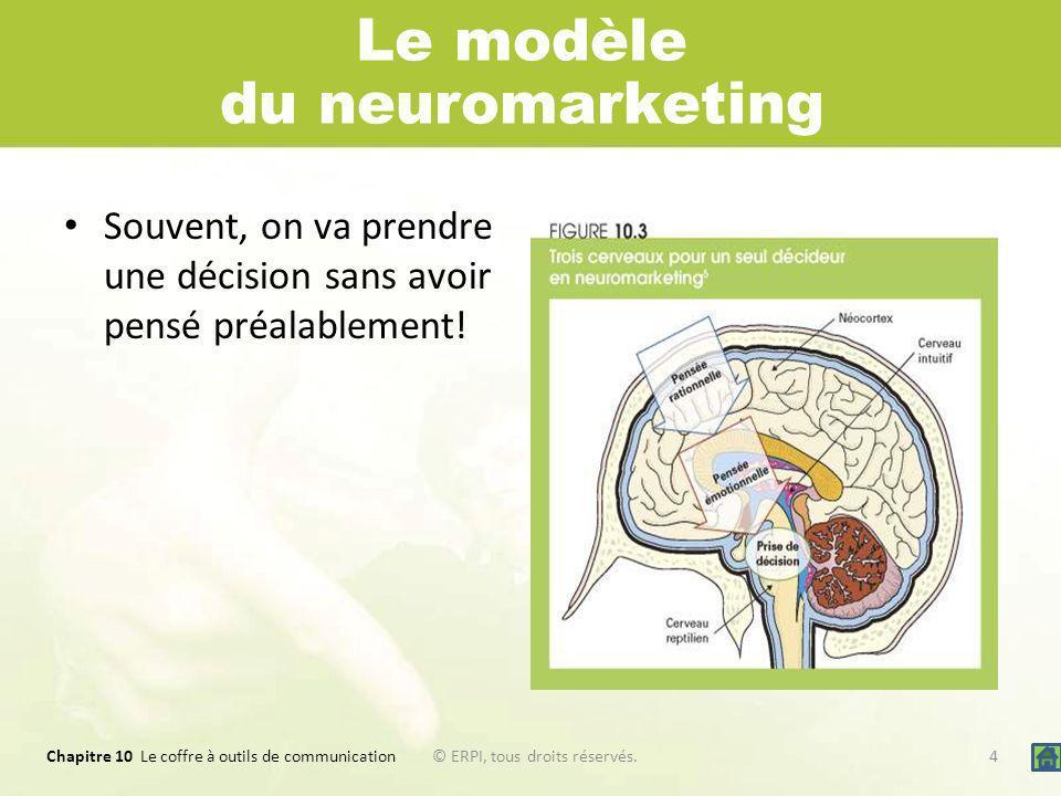 Le modèle du neuromarketing Souvent, on va prendre une décision sans avoir pensé préalablement! Chapitre 10 Le coffre à outils de communication 4© ERP