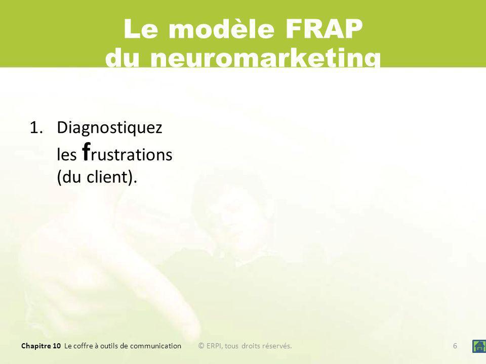 Le modèle FRAP du neuromarketing 1.Diagnostiquez les f rustrations (du client). Chapitre 10 Le coffre à outils de communication 6© ERPI, tous droits r