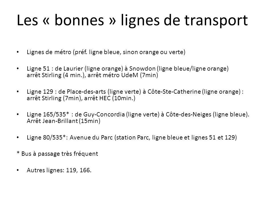Les « bonnes » lignes de transport Lignes de métro (préf.