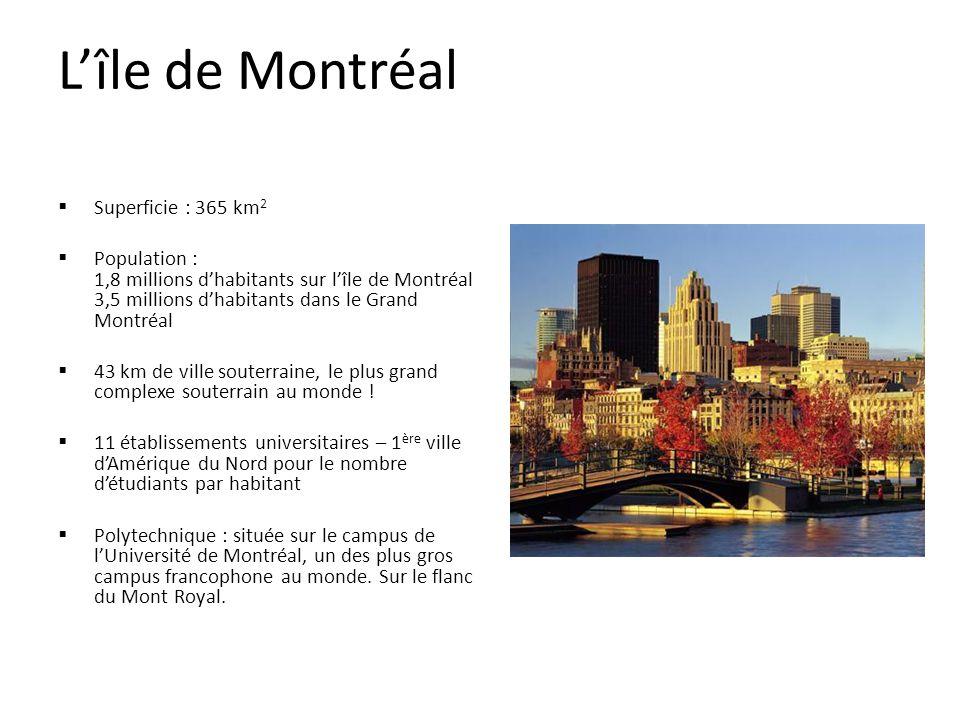 Lîle de Montréal Superficie : 365 km 2 Population : 1,8 millions dhabitants sur lîle de Montréal 3,5 millions dhabitants dans le Grand Montréal 43 km de ville souterraine, le plus grand complexe souterrain au monde .