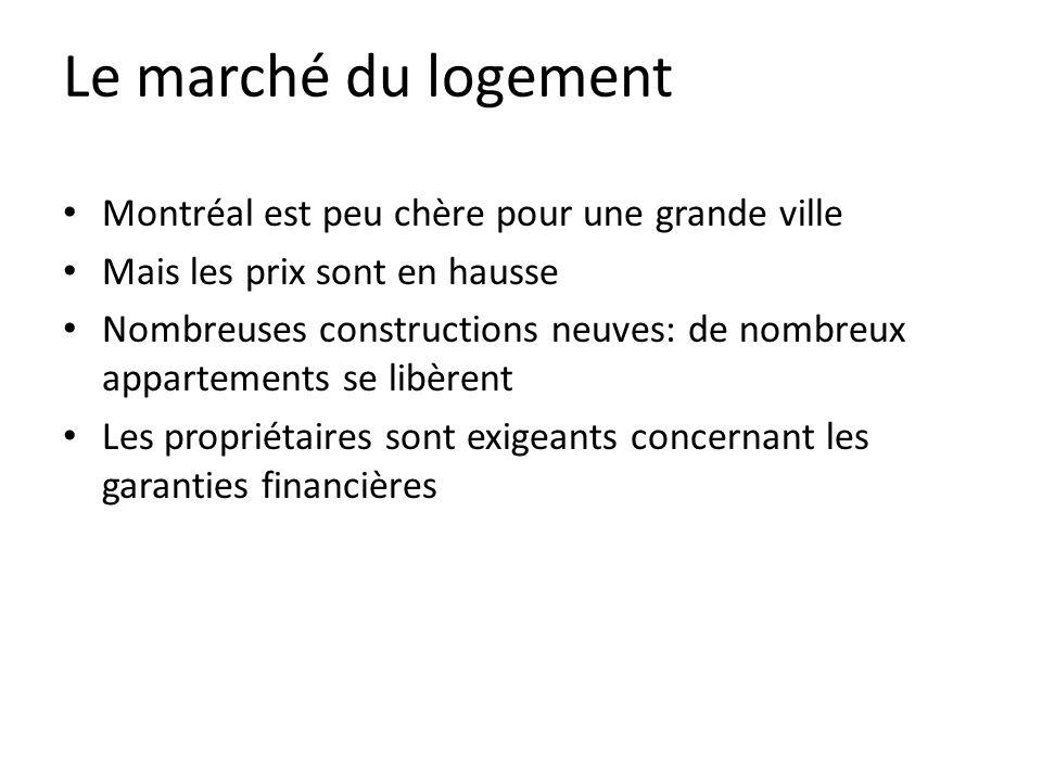 Le marché du logement Montréal est peu chère pour une grande ville Mais les prix sont en hausse Nombreuses constructions neuves: de nombreux appartements se libèrent Les propriétaires sont exigeants concernant les garanties financières